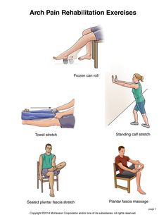 Arch pain exercises