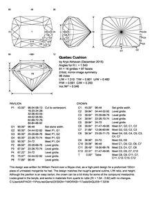 File:Quebec Cushion (diagram).jpg