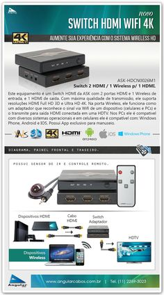 Switch HDMI Wireless UHD4K. ASK-HDCN0026M1