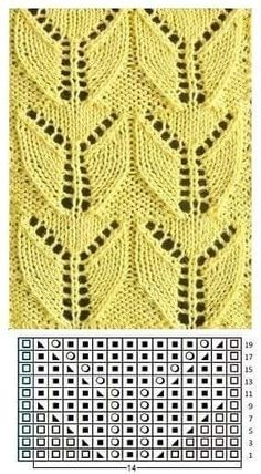 Lace Knitting Stitches, Crochet Rug Patterns, Lace Knitting Patterns, Baby Hats Knitting, Knitting Charts, Knitting Designs, Crochet Yarn, Stitch Patterns, Diy Couture