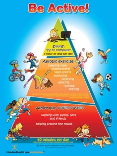 Be Active! http://www.foodpyramid.com/myplate/for-kids/ #healthykids #beactive #moveyourbody