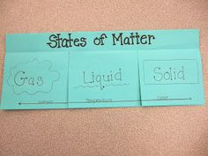 Lesson 9 in Matter Unit  The Inspired Classroom: States of Matter