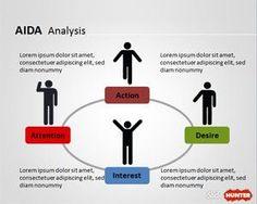 AIDA PowerPoint Template