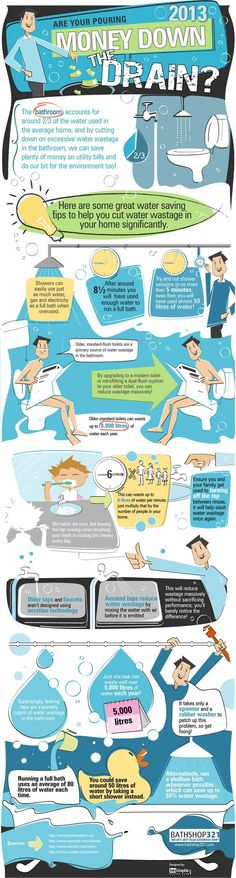 Stop flushing money down the drain #water #money #infographic