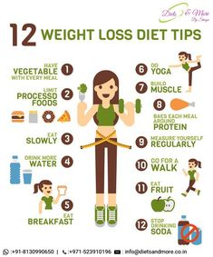 Diet Plans To Lose Weight, Weight Loss Tips, How To Lose Weight Fast, Losing Weight, Loose Weight, Weight Loss Images, Reduce Weight, Weight Gain, Diet Smoothie Recipes