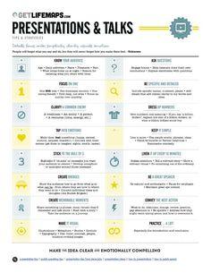 16 Effective Oral Business Presentation Tips - Public speaking activities - Good Presentation, Business Presentation, Effective Presentation, Presentation Techniques, Presentation Folder, Leadership, Public Speaking Tips, Public Speaking Activities, Instructional Design