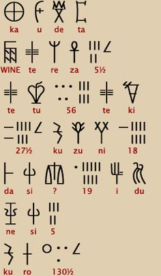 Ancient Scripts: Minoan Linear A Ancient Alphabets, Ancient Scripts, Ancient Symbols, Ancient Art, Ancient History, Minoan Art, Alphabet Symbols, Mycenaean, Arte Tribal