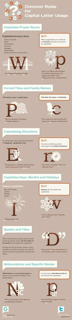 Rules for Capital Letters - Writers Write