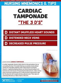 """The D's"""" Cardiac Tamponade (Beck's Triad) Cardiovascular Care Nursing Mnemonics and Tips. Medical Surgical Nursing, Cardiac Nursing, Nursing Career, Nursing Tips, Nursing Degree, Nursing Programs, College Nursing, Nursing Assistant, Nursing Graduation"""