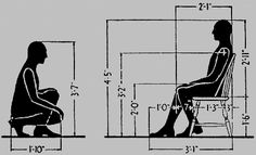 dimensions of person sitting - Google Search