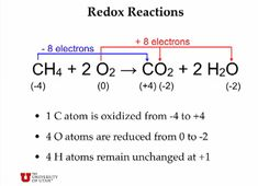 redox reaction organic | Half-cell reaction, somehow showing the oxidation provides