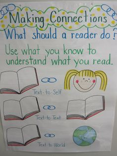 Module Teachers can help students see reading as relevant when pointing out connections to the text during a read aloud or reading conference with individual or group. Making Connections Anchor Chart for primary students. Schema Anchor Chart, Ela Anchor Charts, Kindergarten Anchor Charts, Kindergarten Reading, Text To Text Connections, Making Connections, Text To Self Connection, Anchor Charts First Grade, Classroom Charts