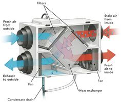 242GR-heat-recovery-ventilator.preview.jpg (640×548)