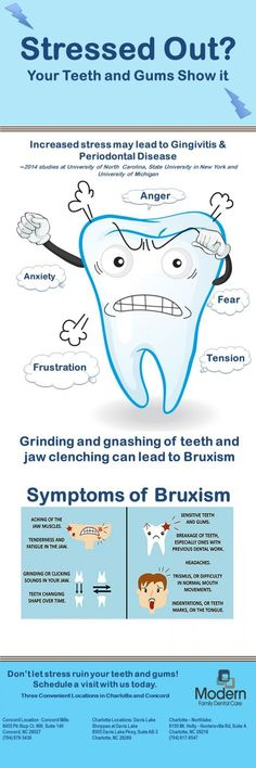 Stressed Out Teeth - The Media Pro created this Infographic for Modern Family Dental Care