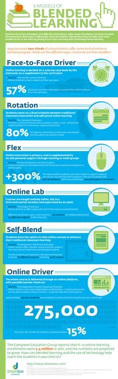 blended-learning-infographic-small
