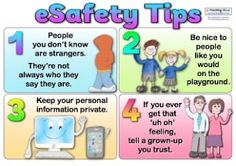 eSafety Tips Poster: A free poster to help younger children stay safe online. Internet Safety For Kids, Safe Internet, Technology Posters, Technology Lessons, Teaching Technology, Teaching Biology, Staying Safe Online, Stay Safe, Summer Safety