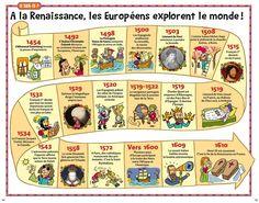 Cours de culture française, 3e année, semaine du 9 novembre 2015 LA RENAISSANCE EN EUROPE Source : http://fredsochard.com