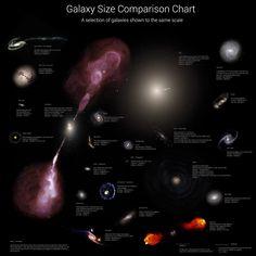El tamaño de las galaxias