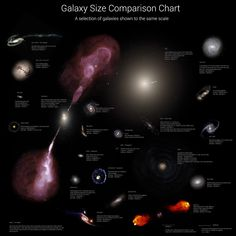 Galaxy size comparison | wordlessTech