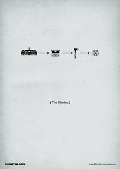 Коротко о фильмах [инфографика]