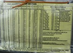 Bangkok taxi meter rate card