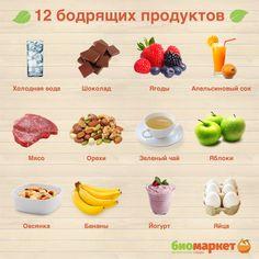 Что съесть, чтобы взбодриться? Предлагаем подборку из 12-и продуктов, дающих необходимую энергию. http://www.bio-market.ru