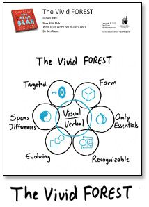 The Vivid FOREST