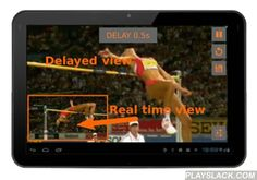Video Coach - Delay Mirror  Android App - playslack.com , Video Coach - Delay MirrorNEW : Support for external WiFi cameras (GoPro, WiFiCam HD) !Following GoPro cameras are supported : Hero2 with Wifi BacPac, Hero3, Hero3+. Hero4 not supported for the time being.WARNING : Requires WiFiCam HD v0.4 or aboveVideo Coach is a simple yet powerful real-time video analysis tool.Video coach helps you analyse and improve your sporting activities or the performance of your students or athletes if you…