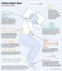 Find the Perfect Sleep PositionProper. -- Sleeping Positions for Neck Pain, Back Pain and Shoulder Pain Position Pour Dormir, Pain Management, Sleep Apnea, Neck Pain, Sore Neck, Neck And Shoulder Pain, Massage Therapy, Physical Therapy, Chakra Meditation