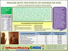 Vulnerability and the Child of Divorce
