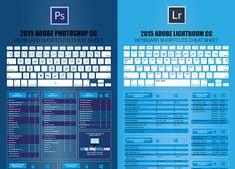 Atalhos para Photoshop e Lightroom
