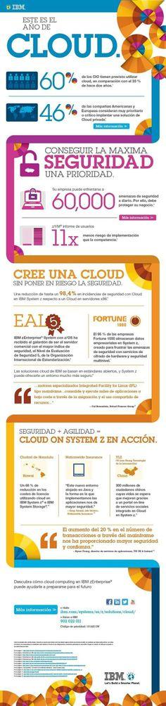 #Cloud : El Año de la Nube - #CloudComputing #infographic