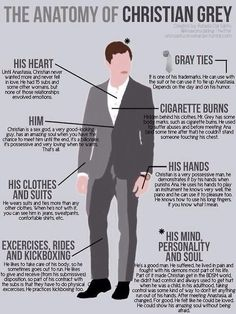 The Anatomy of Christian Grey. | Fan Art | Fifty Shades of Grey | Click the post to get your tickets now.