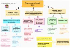 LES NOUVEAUX PROGRAMMES 2015 en détails et en cartes