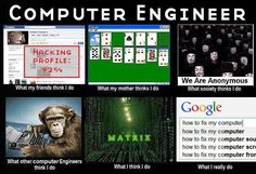 68 Best Engineering World! images in 2014 | Computer