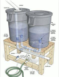 Go green! Save rain water.