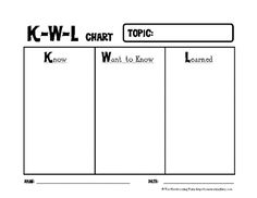 Kwl Chart Creating A Class Kwl Chart That Will Start On The First