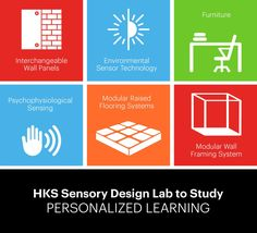 Personalized Learning Spaces