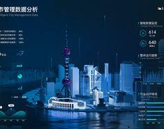 Analytics Dashboard, Dashboard Design, Ui Design, Event Design, Balloon Background, Maxon Cinema 4d, Ui Web, Smart City, User Interface Design