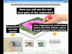 12 Best EyeTrackShop images in 2012 | All in one, Apple ipad