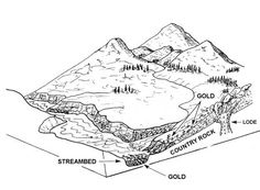 By Dave McCracken Any place along the gold path where there is protection from the main flow of water is a good location to sample for gold. Thorndike/Barnhart's Advanced Dictio…