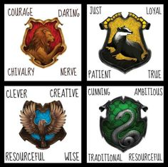 Harry Potter House Characteristics :)