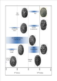An estimated 4000 oval brouches are known from all over the Viking world (OWEN and DALLAND 1999, p.68)  Mine: P37!!!