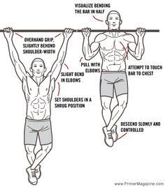 correct pull up form