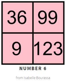 Check the site - good for justifying your answer. FANTASTIC site: Find a reason why each number doesnt belong.tons of different puzzles on this site. Fun Math, Math Games, Math Activities, Math 5, Math Fractions, Kids Math, Learning Games, Maths Starters, Daily 5 Math