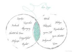 Grafik Logodesign by Sole Mediadesign Wie finde ich ein Logo für dein Herzensprojekt, Businesslogo, Logodesign, Decorative Plates, Simple Logos, Company Logo
