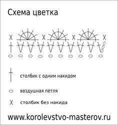 Вязание крючком цветы: схемы для начинающих и видео уроки