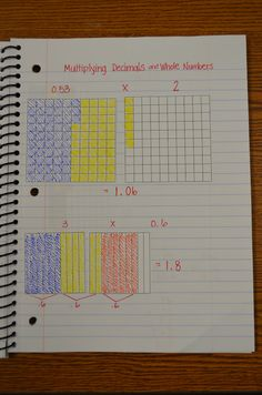 Great ideas for math notebooks including this strategy for multiplying decimals