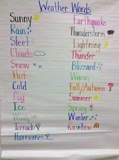 Fun in First Grade: Weather Words Weather Kindergarten, Teaching Weather, Weather Vocabulary, Preschool Weather, Weather Activities, Kindergarten Lessons, Weather Science, Weather Crafts, Weather Words