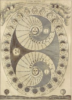 Early illustration of the phases of the moon